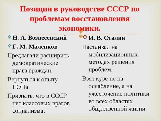 Позиции в руководстве СССР по проблемам восстановления экономики. Н. А. Возне...