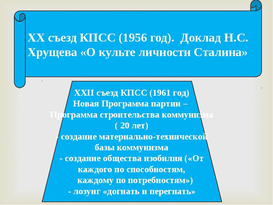XX съезд КПСС (1956 год). Доклад Н.С. Хрущева «О культе личности Сталина» XX...