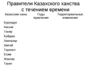 Правители Казахского ханства с течением времени