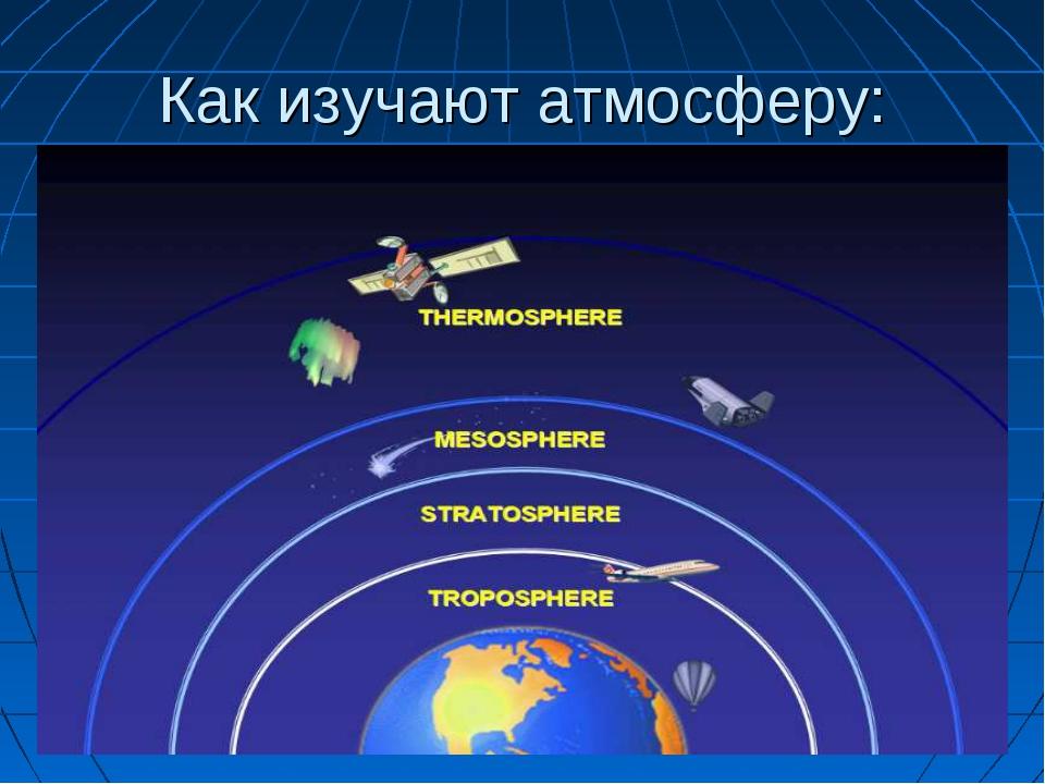 Как изучают атмосферу: