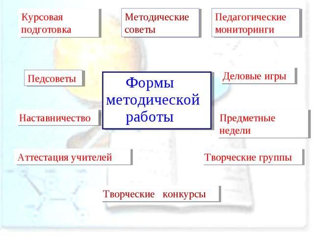 Формы методической работы Педсоветы Методические советы Педагогические монит...