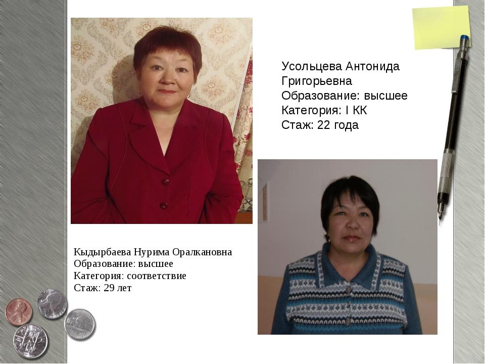 Кыдырбаева Нурима Оралкановна Образование: высшее Категория: соответствие Ста...