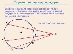 Теоремы о касательных и секущих: Для всех секущих, проведенных из внешней точ