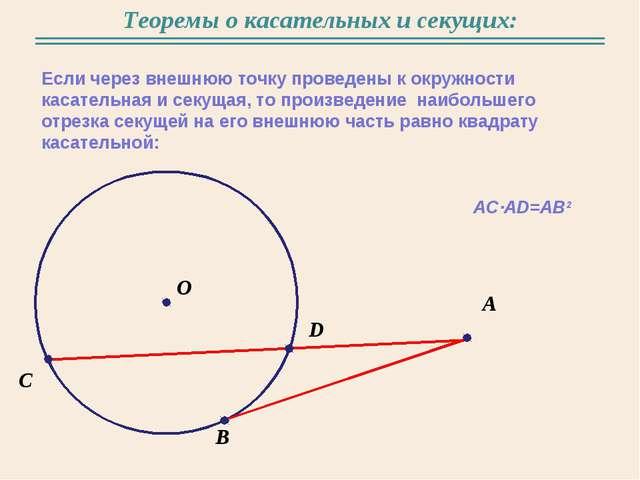 Теоремы о касательных и секущих: Если через внешнюю точку проведены к окружно...