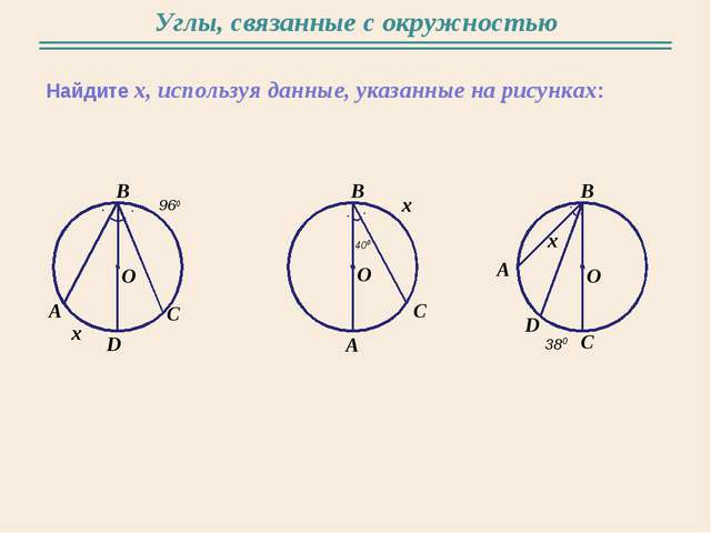 Углы, связанные с окружностью Найдите x, используя данные, указанные на рисун...