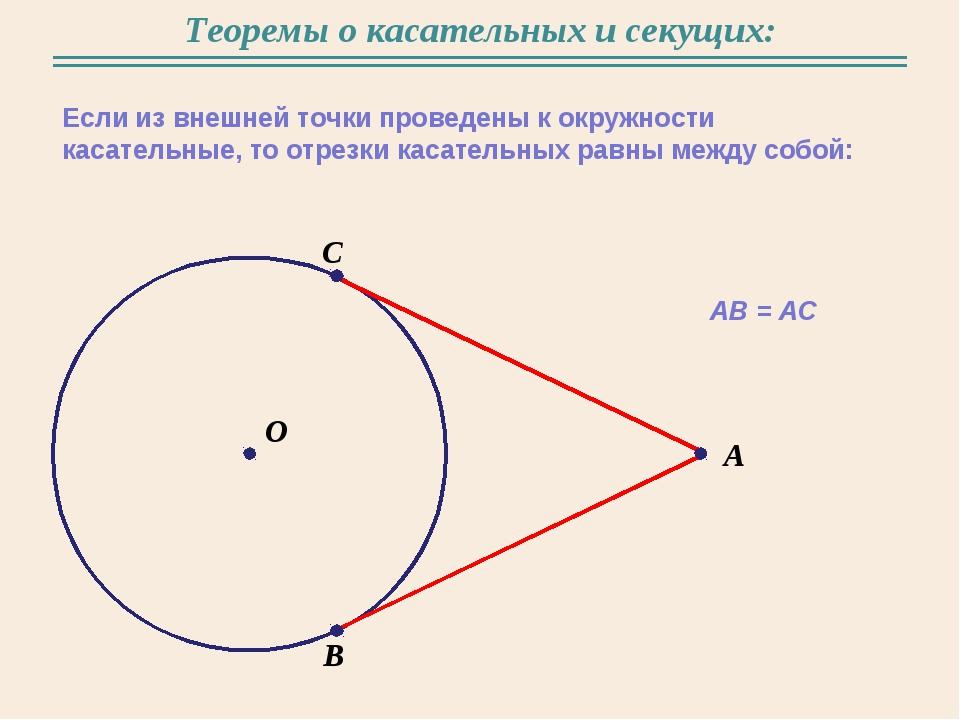 Теоремы о касательных и секущих: Если из внешней точки проведены к окружности...