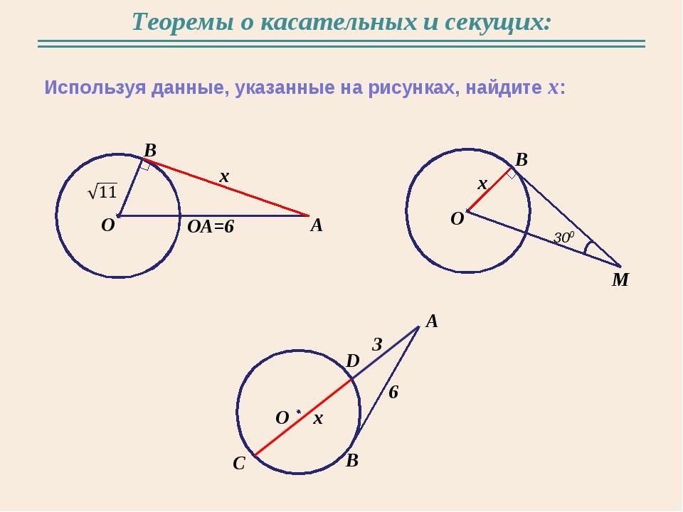 Теоремы о касательных и секущих: Используя данные, указанные на рисунках, най...