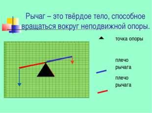 Рычаг – это твёрдое тело, способное вращаться вокруг неподвижной опоры. точка