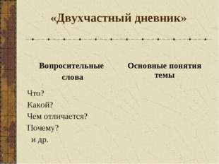 «Двухчастный дневник» Вопросительные словаОсновные понятия темы Что? Какой?