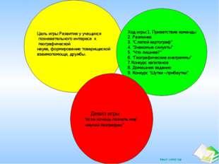 Цель игры:Развитие у учащихся познавательного интереса к географической науке