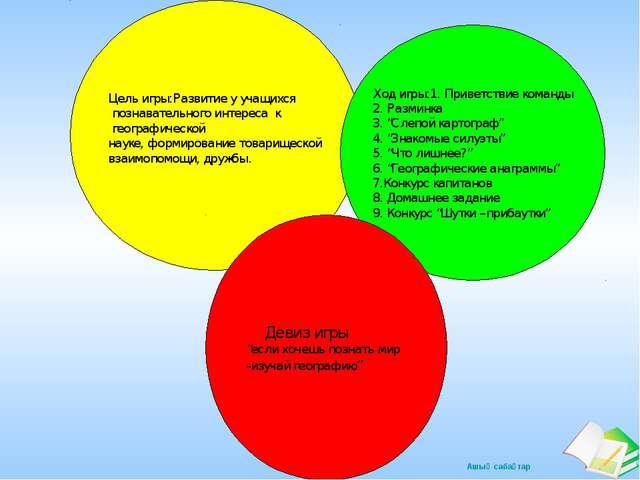 Цель игры:Развитие у учащихся познавательного интереса к географической науке...