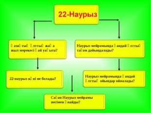 Қазақтың ұлттық жаңа жыл мерекесі қай уақыта? 22-наурыз күні не болады? Науры