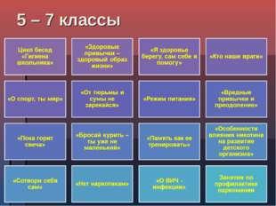 5 – 7 классы