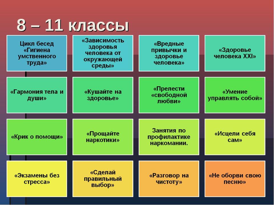 8 – 11 классы