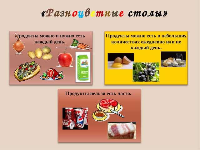 Продукты можно и нужно есть каждый день. Продукты можно есть в небольших коли...