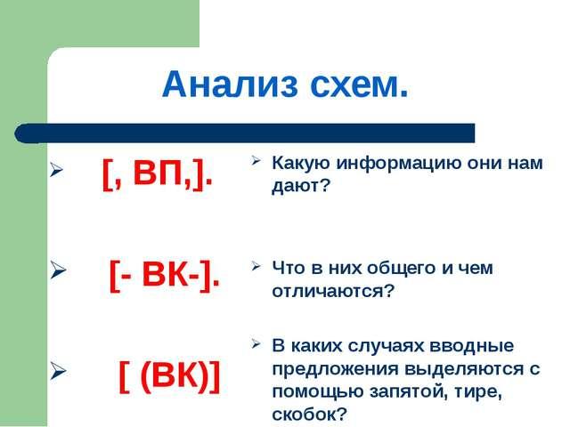 Анализ схем. [, ВП,]. [- ВК-]. [ (ВК)] Какую информацию они нам дают? Что в...