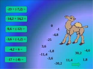 -23 + (-7,2) = -14,2 + 14,2 = 0,6 + (-12) = -3,6 + (-1,2) = -4,2 + 6 = -17 +