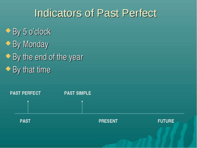 Indicators of Past Perfect By 5 o'clock By Monday By the end of the year By t...