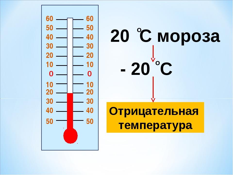 0 0 20 20 10 10 10 10 20 20 30 30 30 30 40 40 40 40 50 50 20 C мороза - 20 C...
