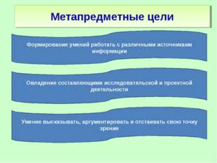 Овладение составляющими исследовательской и проектной деятельности Умение выс