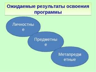 Ожидаемые результаты освоения программы Личностные Предметные Метапредметные