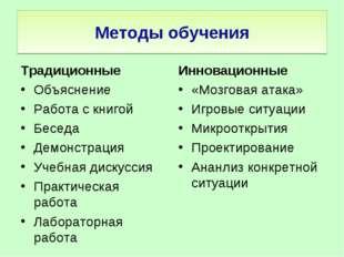 Методы обучения Традиционные Объяснение Работа с книгой Беседа Демонстрация У