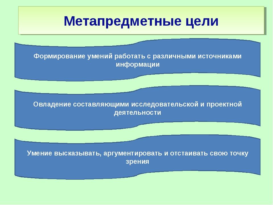 Овладение составляющими исследовательской и проектной деятельности Умение выс...