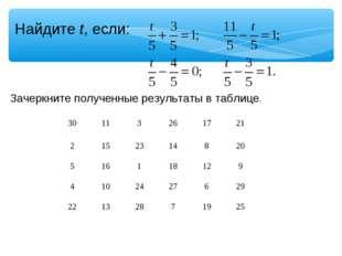 Найдите t, если: Зачеркните полученные результаты в таблице. 30113261721