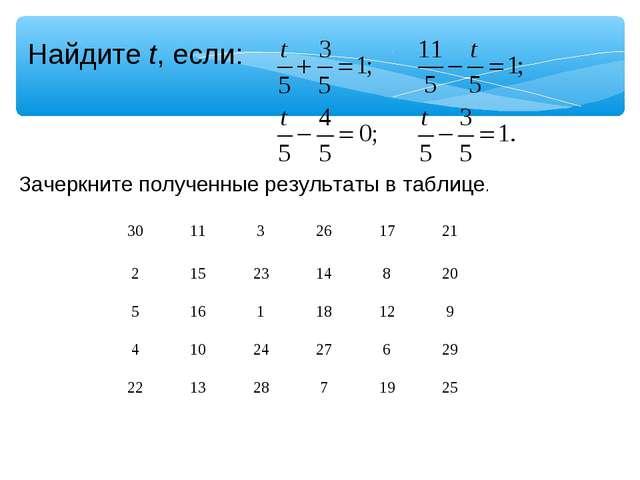 Найдите t, если: Зачеркните полученные результаты в таблице. 30113261721...