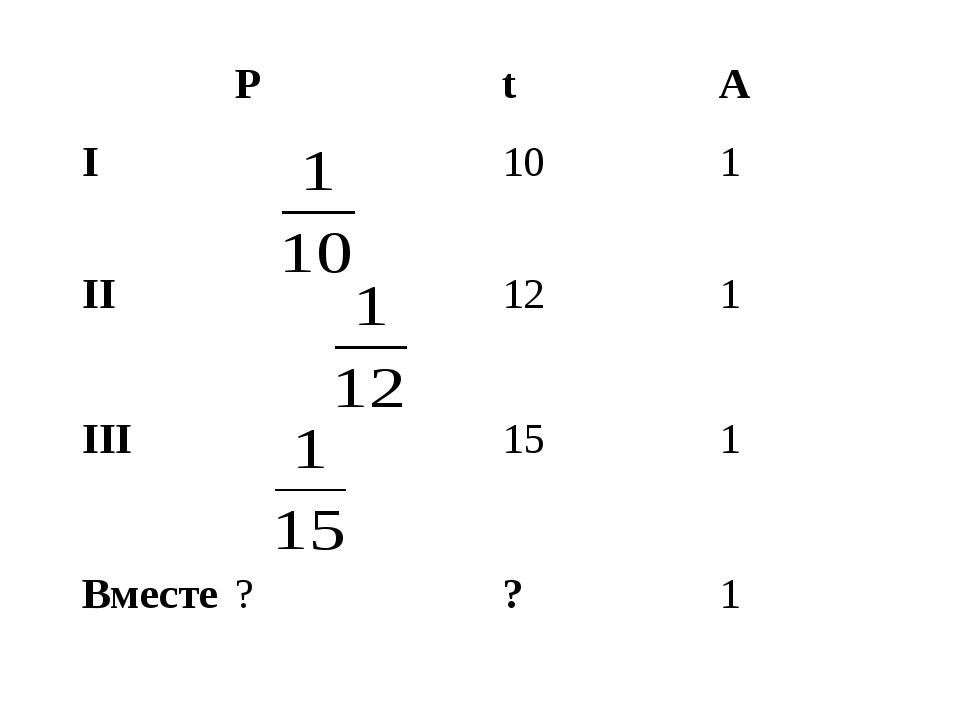 PtA I10 1 II12 1 III15 1 Вместе??1