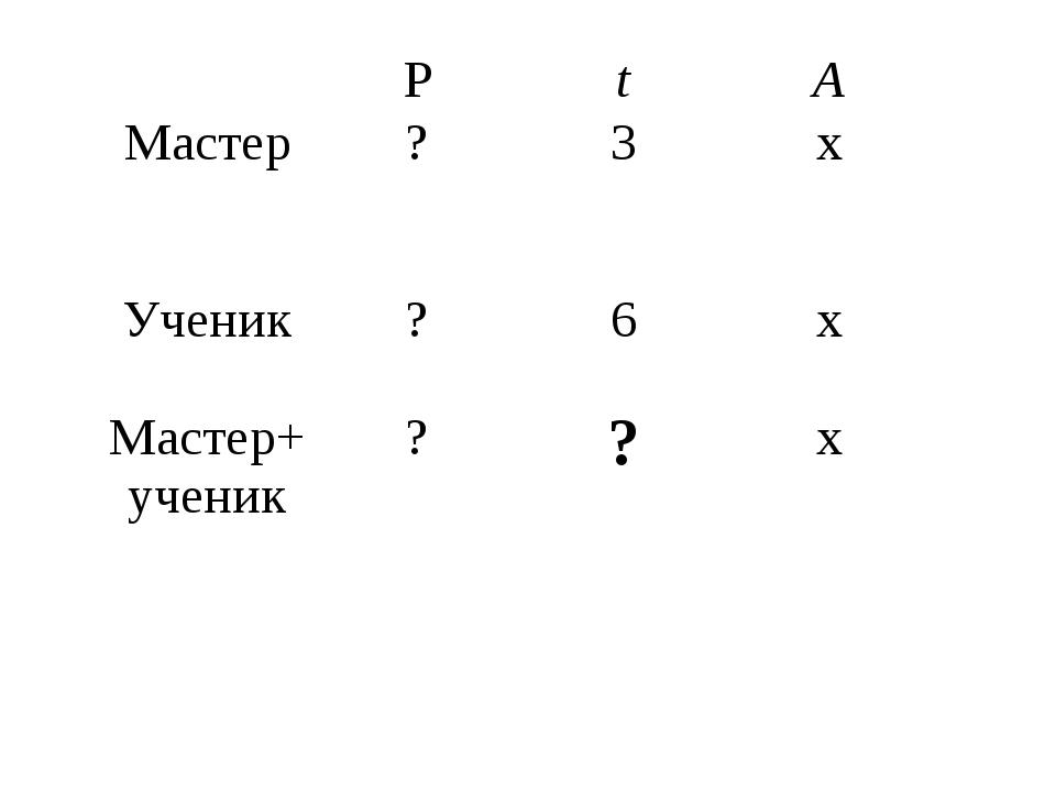 РtА Мастер?3x Ученик?6x Мастер+ученик??x