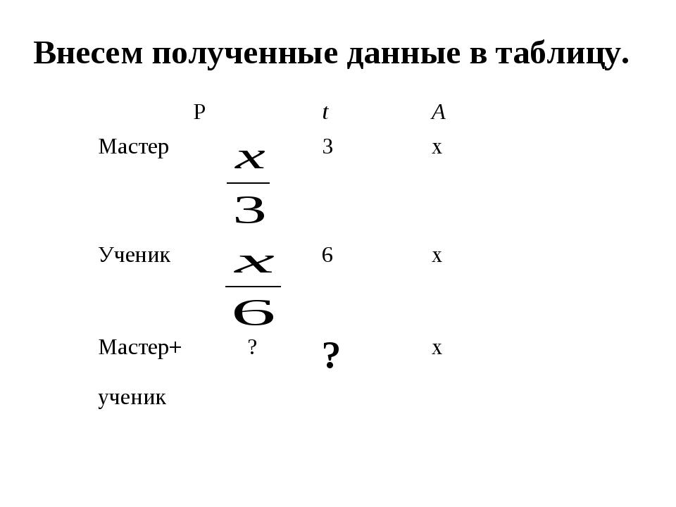 Внесем полученные данные в таблицу. РtА Мастер3x Ученик6x Мастер+уче...