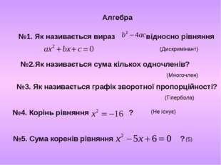 Алгебра №1. Як називається вираз відносно рівняння (Дискримінант) №2.Як назив
