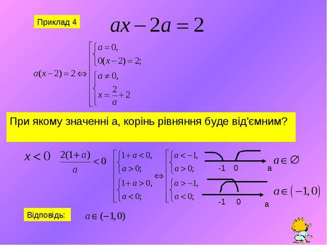 Приклад 4 При якому значенні а, корінь рівняння буде від'ємним? Відповідь: