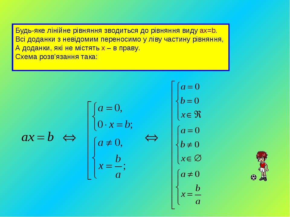 Будь-яке лінійне рівняння зводиться до рівняння виду ax=b. Всі доданки з неві...