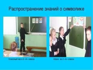 Распространение знаний о символике Классный час в 3 «А» классе Опрос во 2 «А»