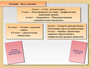 6 а класс - «Осанка - красивая спина» 6 б класс - «Дыхательная гимнастика» 2