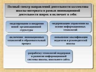 Полный спектр направлений деятельности коллектива школы-интерната в рамках и