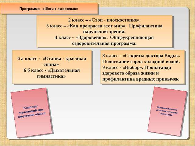 6 а класс - «Осанка - красивая спина» 6 б класс - «Дыхательная гимнастика» 2...
