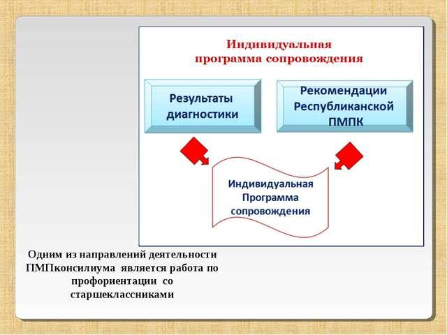 Одним из направлений деятельности ПМПконсилиума является работа по профориент...