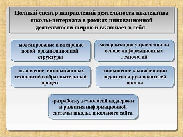 Полный спектр направлений деятельности коллектива школы-интерната в рамках и...