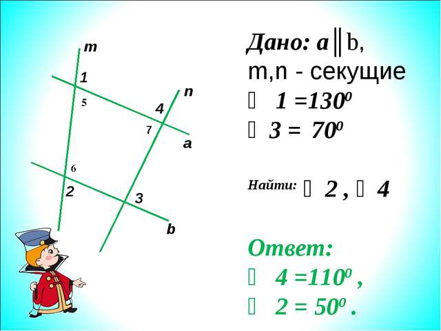 m n a b 1 2 3 4 Дано: a║b, m,n - секущие ∠ 1 =1300 ∠3 = 700 Найти: ∠2 , ∠4 От...
