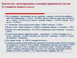 Результаты анкетирования, в котором принимали участие 22 учащихся нашего клас