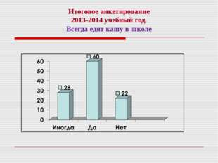 Итоговое анкетирование 2013-2014 учебный год. Всегда едят кашу в школе