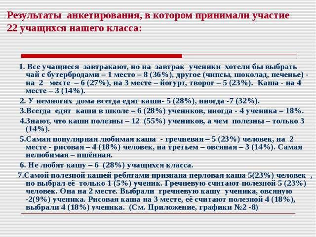 Результаты анкетирования, в котором принимали участие 22 учащихся нашего клас...