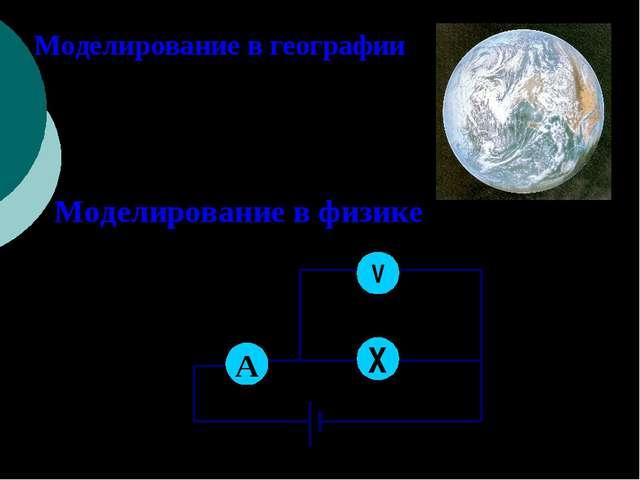 Моделирование в географии Моделирование в физике