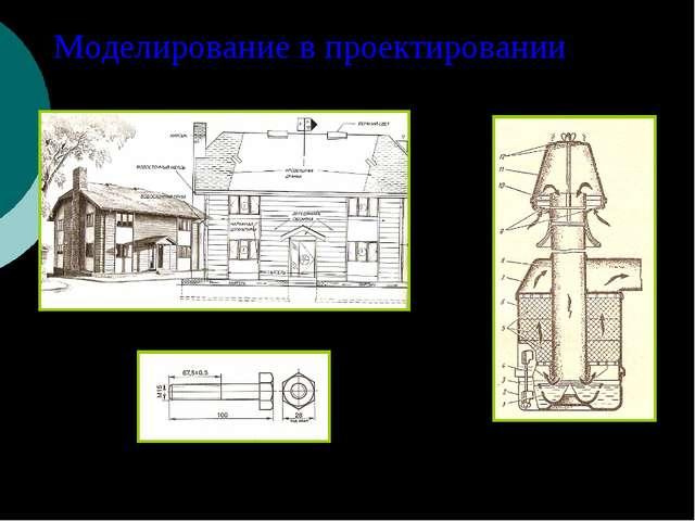 Моделирование в проектировании
