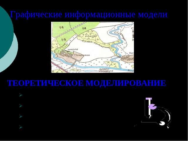 Графические информационные модели ТЕОРЕТИЧЕСКОЕ МОДЕЛИРОВАНИЕ ЗАКОНЫ ГИПОТЕЗЫ...