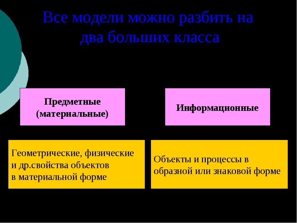 Все модели можно разбить на два больших класса Предметные (материальные) Инфо...