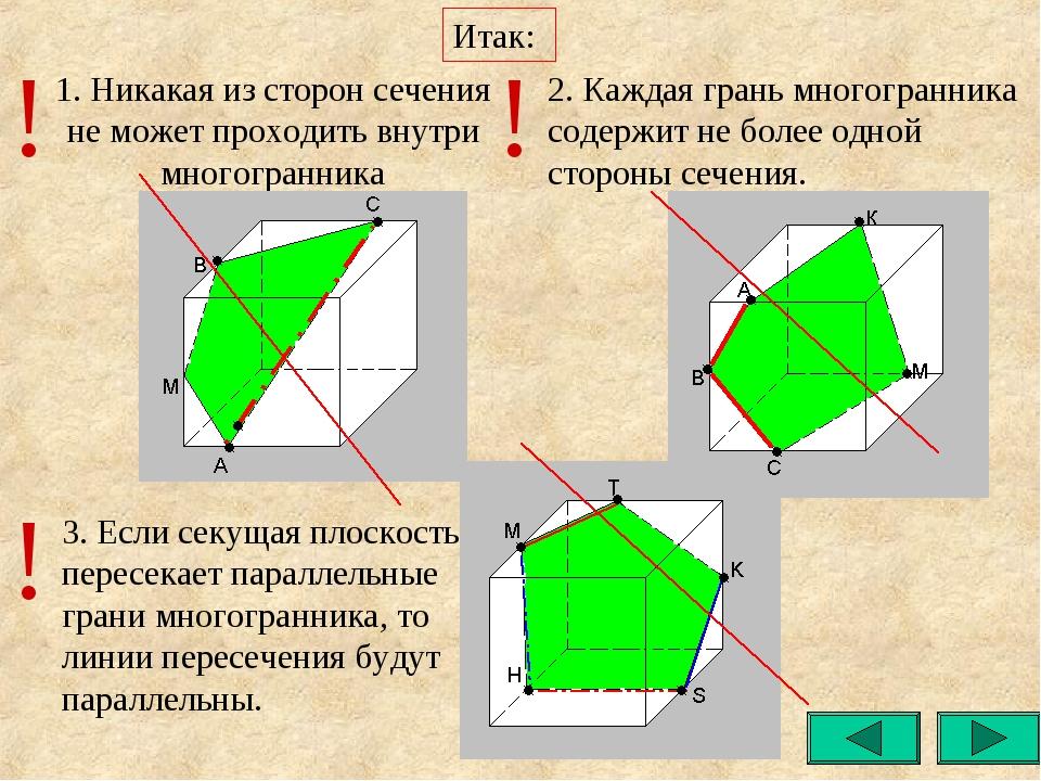 Итак: 3. Если секущая плоскость пересекает параллельные грани многогранника,...